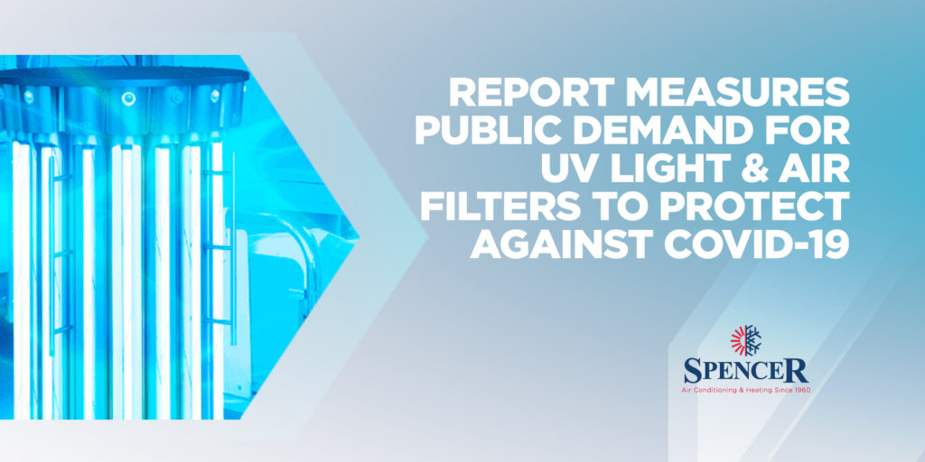 Report Measures Public Demand For UV Light & Air Filters To Protect Against Covid-19